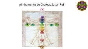 Alinhamento de Chakras Satori