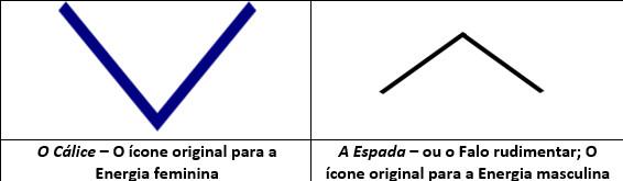 formas femininas e masculinas
