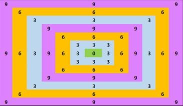 369 matriz