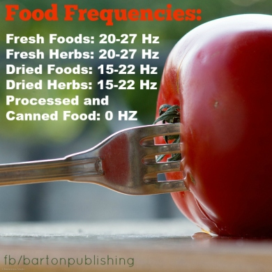 food-frequencies_2